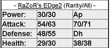 Empires And Puzzles Hero Utility RAZOR's EDge2 Sample
