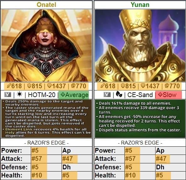 Empires&Puzzles HOTM-20 Onatel Jan-2019 OnaNan Onatel-Yunan Exact Same Card Except He Is Slow